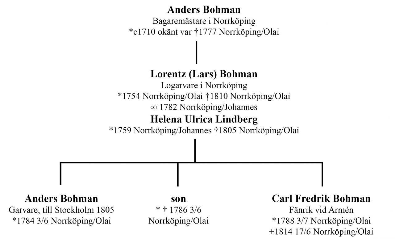 06743519f1b1 Rötterbloggen - Rötterbloggen - Page 14